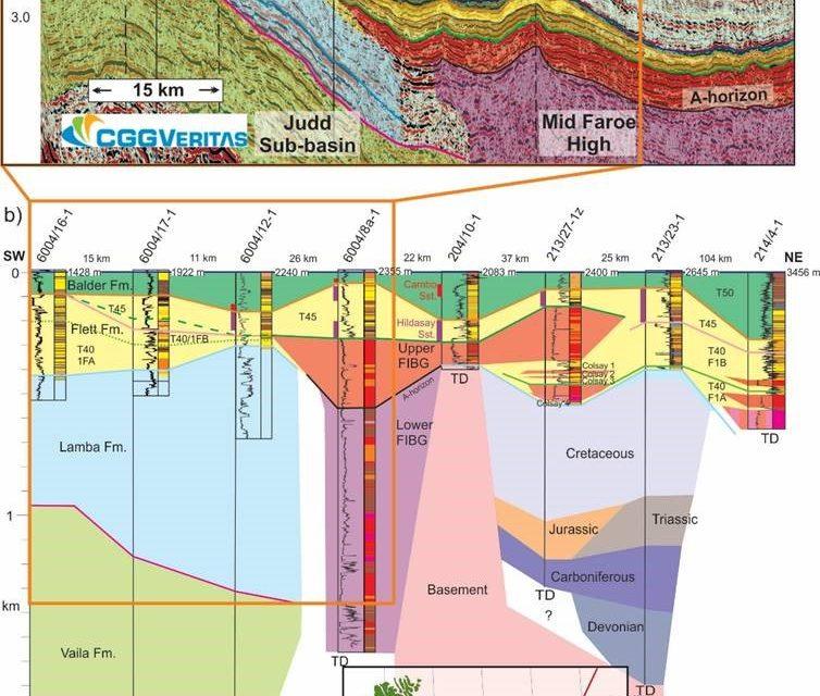 New Scientific Article in Basin Research